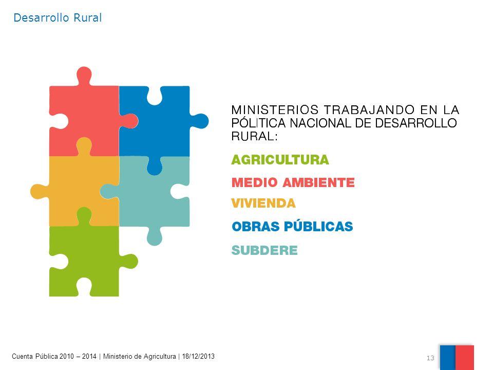 13 Cuenta Pública 2010 – 2014 | Ministerio de Agricultura | 18/12/2013 Desarrollo Rural