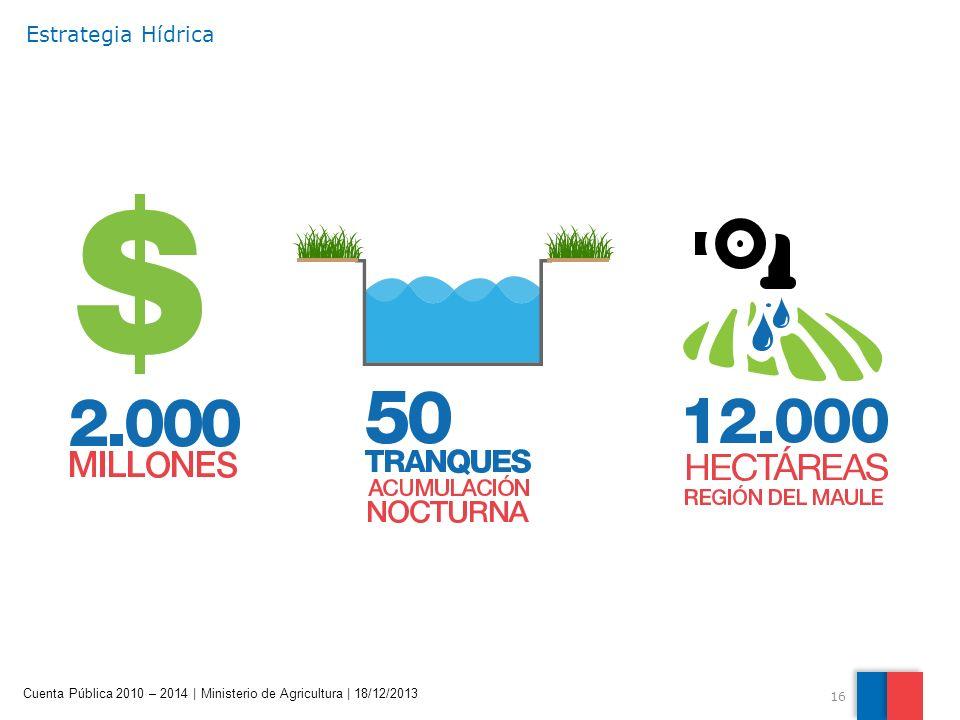 16 Cuenta Pública 2010 – 2014 | Ministerio de Agricultura | 18/12/2013 Estrategia Hídrica