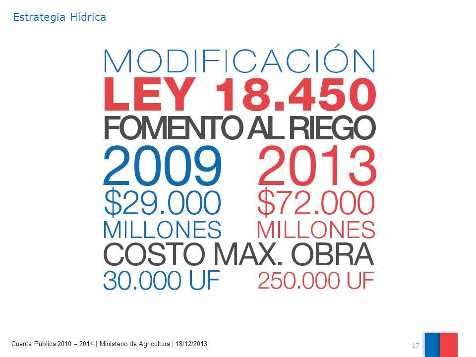 17 Cuenta Pública 2010 – 2014 | Ministerio de Agricultura | 18/12/2013 Estrategia Hídrica
