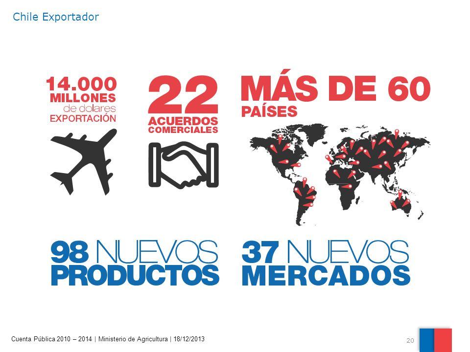 20 Cuenta Pública 2010 – 2014 | Ministerio de Agricultura | 18/12/2013 Chile Exportador