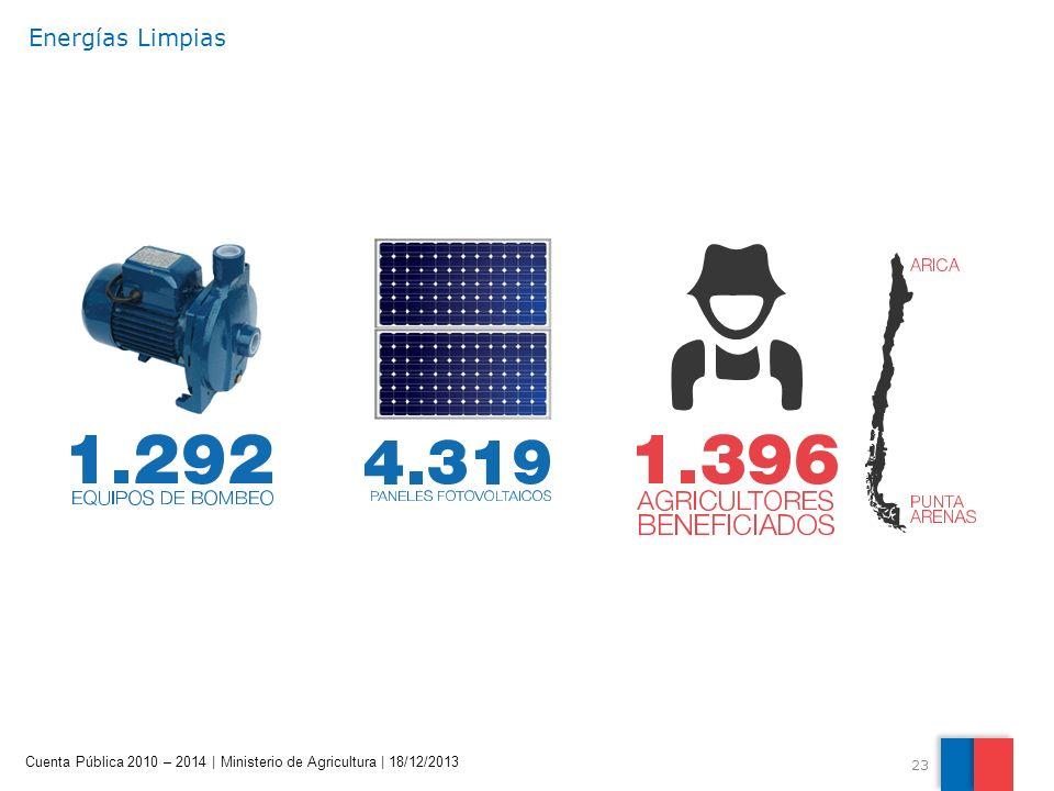 23 Cuenta Pública 2010 – 2014 | Ministerio de Agricultura | 18/12/2013 Energías Limpias