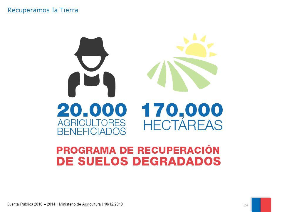 24 Cuenta Pública 2010 – 2014 | Ministerio de Agricultura | 18/12/2013 Recuperamos la Tierra
