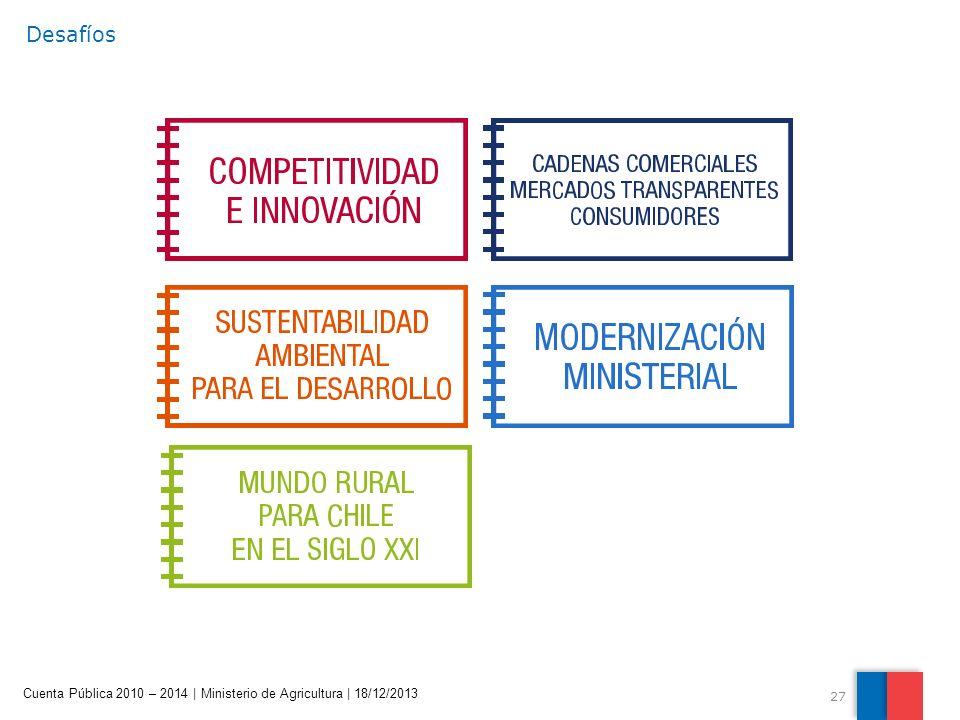 27 Cuenta Pública 2010 – 2014 | Ministerio de Agricultura | 18/12/2013 Desafíos