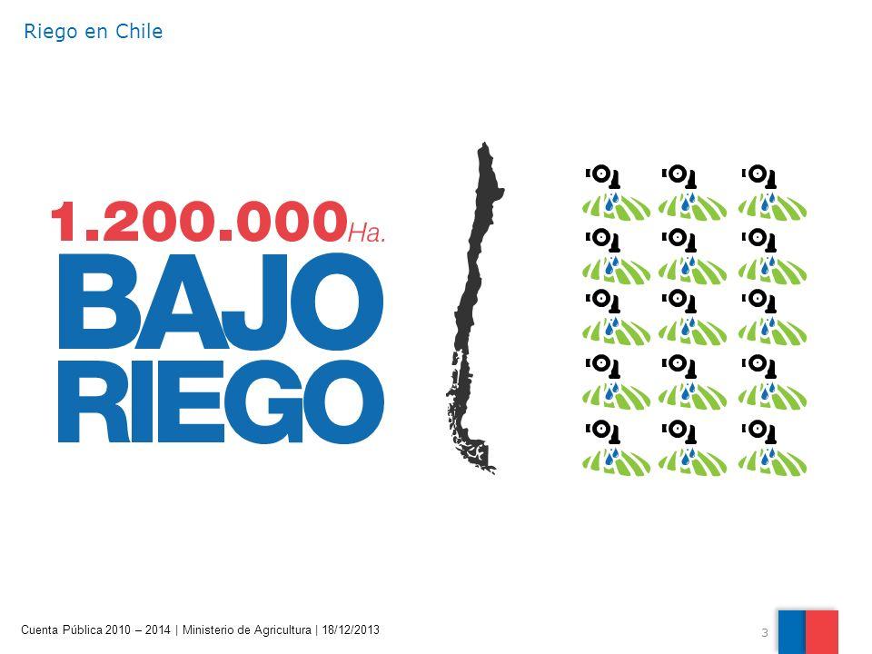 3 Cuenta Pública 2010 – 2014 | Ministerio de Agricultura | 18/12/2013 Riego en Chile
