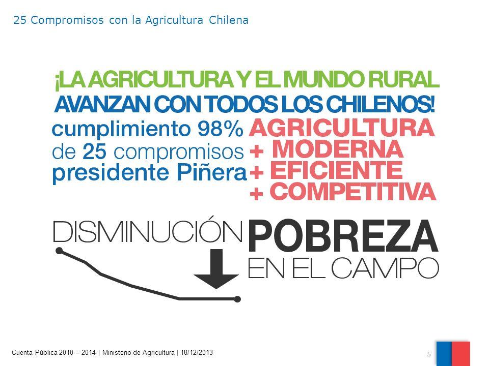 5 Cuenta Pública 2010 – 2014 | Ministerio de Agricultura | 18/12/2013 25 Compromisos con la Agricultura Chilena