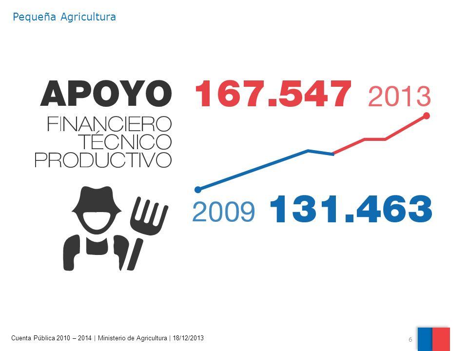 6 Cuenta Pública 2010 – 2014 | Ministerio de Agricultura | 18/12/2013 Pequeña Agricultura