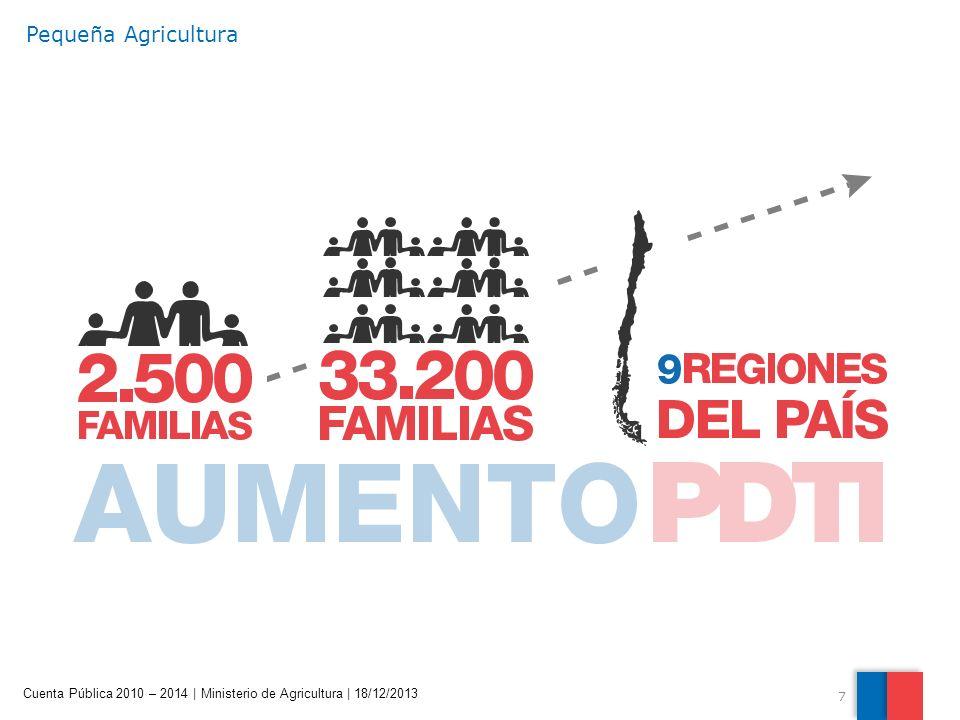 7 Cuenta Pública 2010 – 2014 | Ministerio de Agricultura | 18/12/2013 Pequeña Agricultura