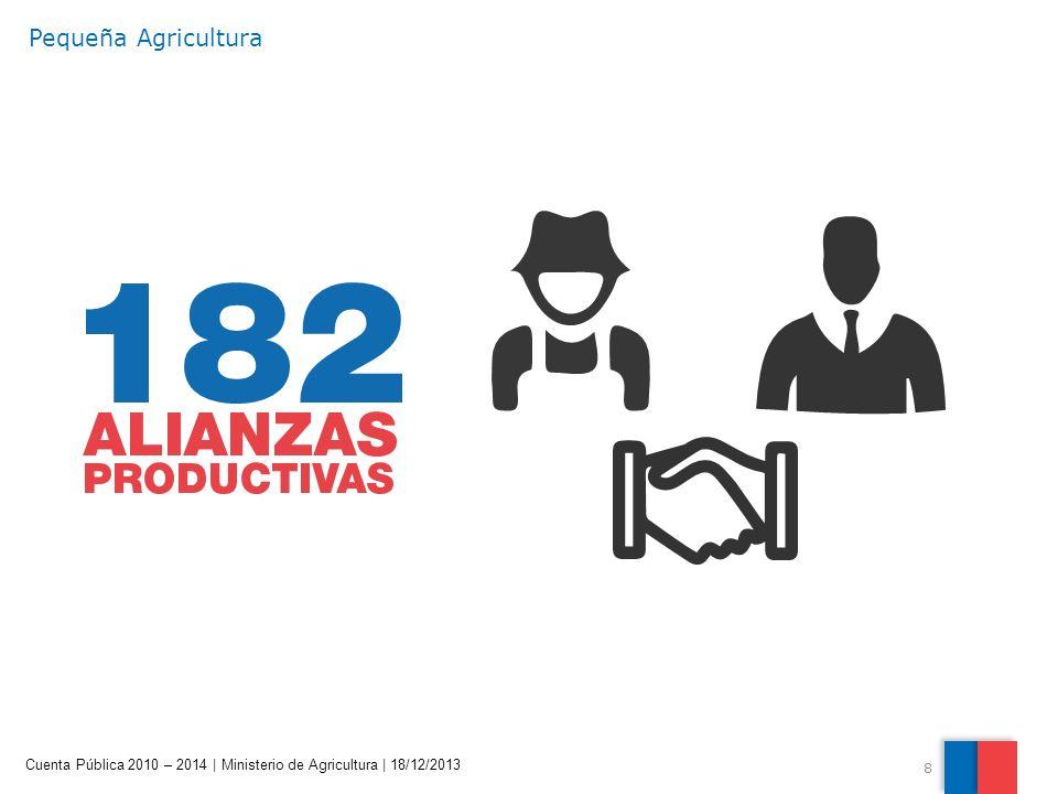 8 Cuenta Pública 2010 – 2014 | Ministerio de Agricultura | 18/12/2013 Pequeña Agricultura