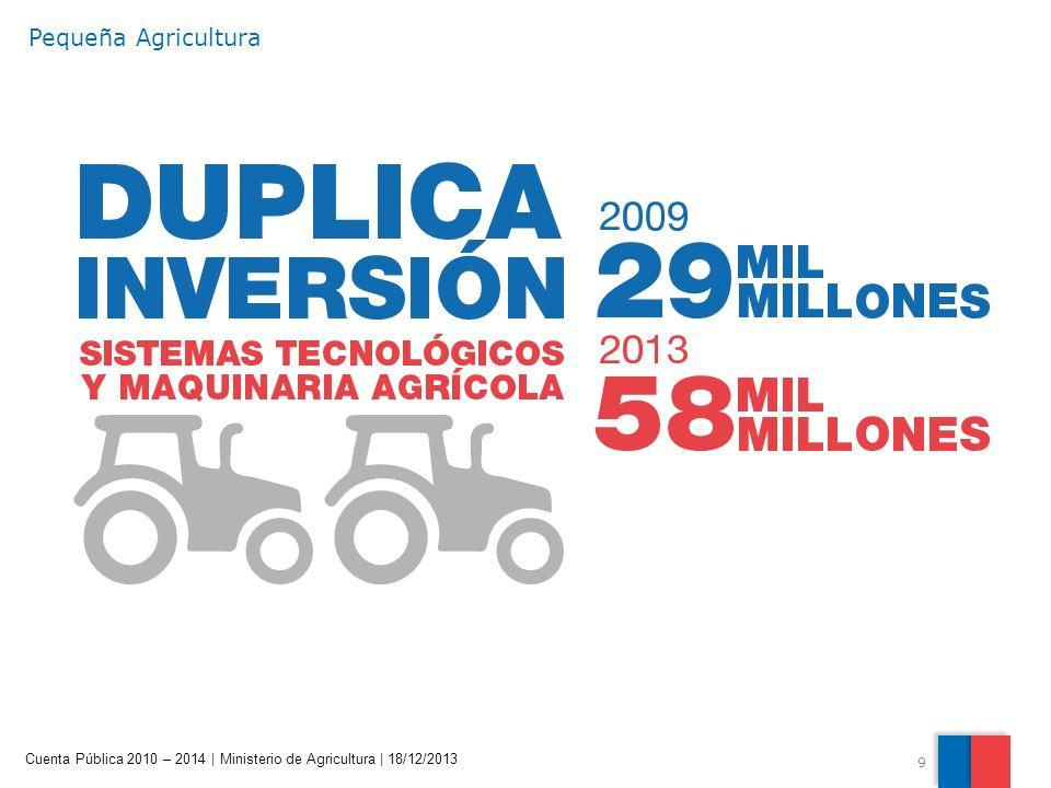 9 Cuenta Pública 2010 – 2014 | Ministerio de Agricultura | 18/12/2013 Pequeña Agricultura