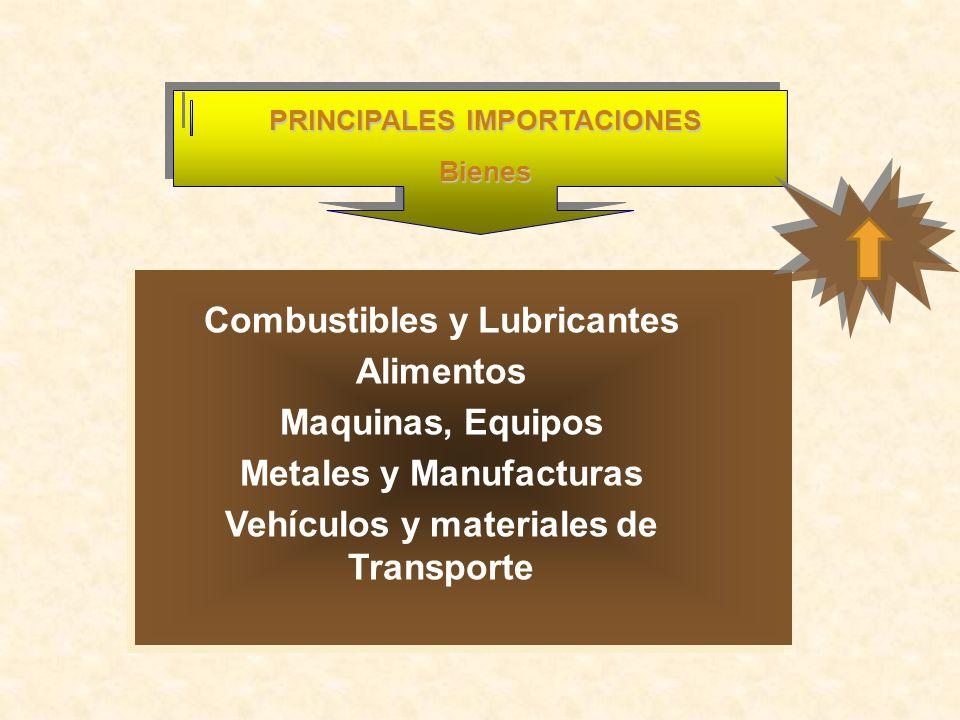 PRINCIPALES IMPORTACIONES Bienes Combustibles y Lubricantes Alimentos Maquinas, Equipos Metales y Manufacturas Vehículos y materiales de Transporte