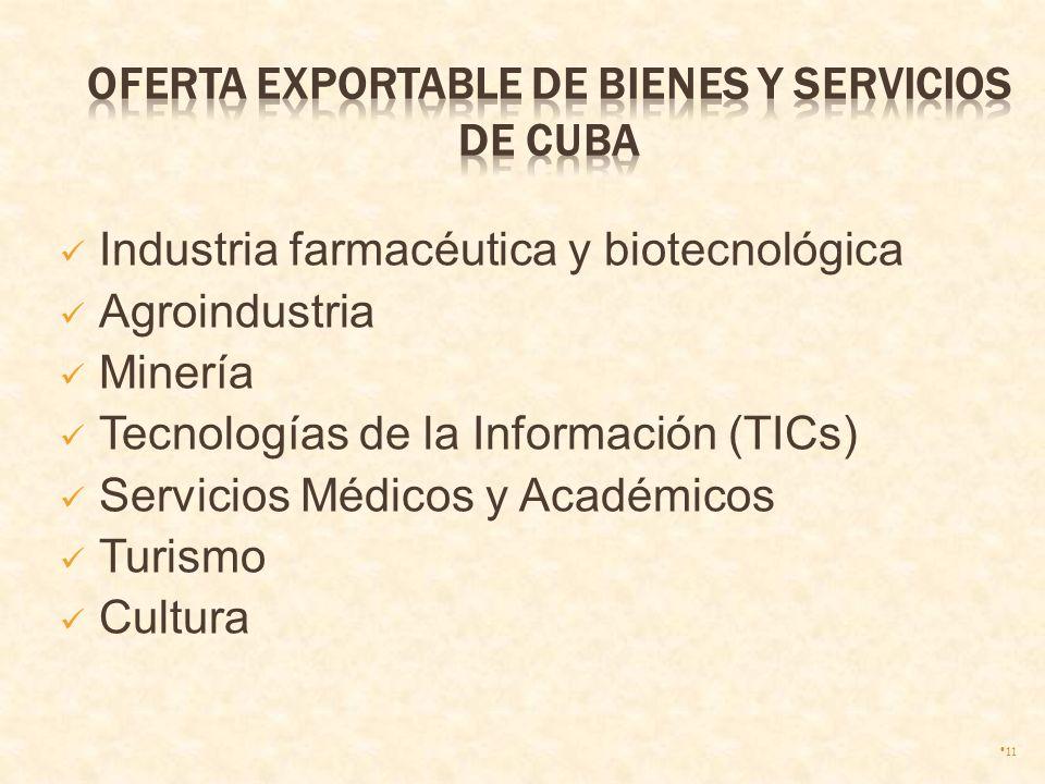 Industria farmacéutica y biotecnológica Agroindustria Minería Tecnologías de la Información (TICs) Servicios Médicos y Académicos Turismo Cultura 11