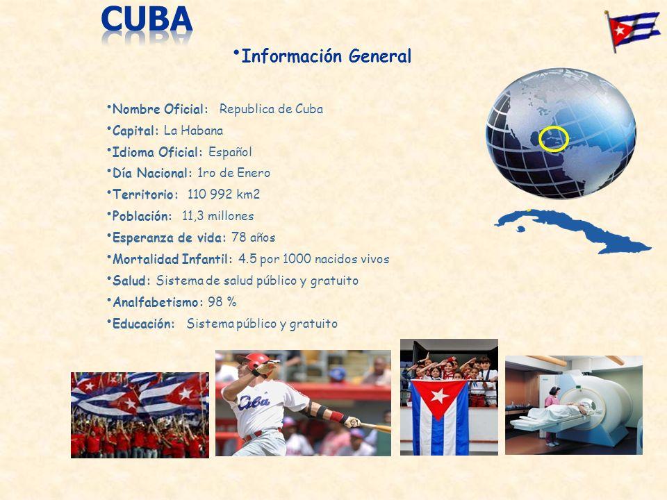 Nombre Oficial: Republica de Cuba Capital: La Habana Idioma Oficial: Español Día Nacional: 1ro de Enero Territorio: 110 992 km2 Población: 11,3 millon