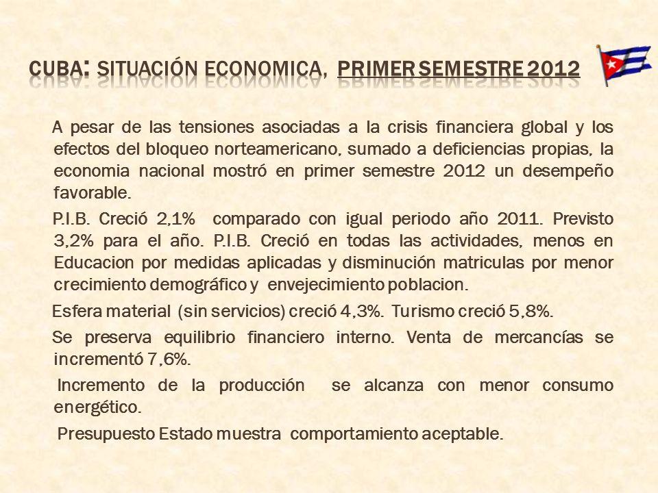 A pesar de las tensiones asociadas a la crisis financiera global y los efectos del bloqueo norteamericano, sumado a deficiencias propias, la economia nacional mostró en primer semestre 2012 un desempeño favorable.