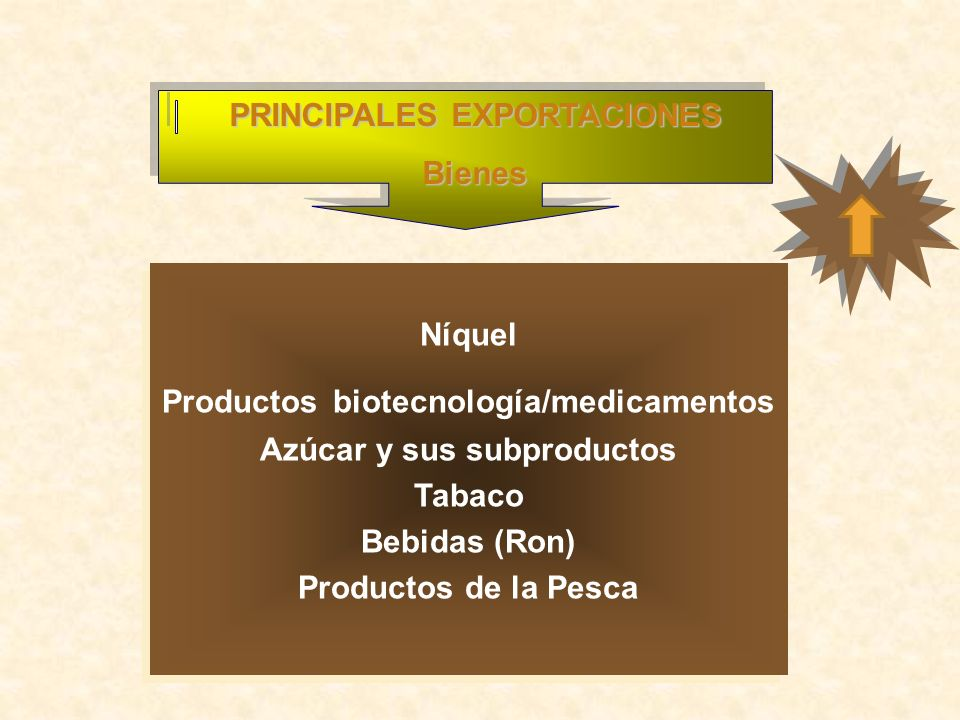 Níquel Productos biotecnología/medicamentos Azúcar y sus subproductos Tabaco Bebidas (Ron) Productos de la Pesca PRINCIPALES EXPORTACIONES Bienes