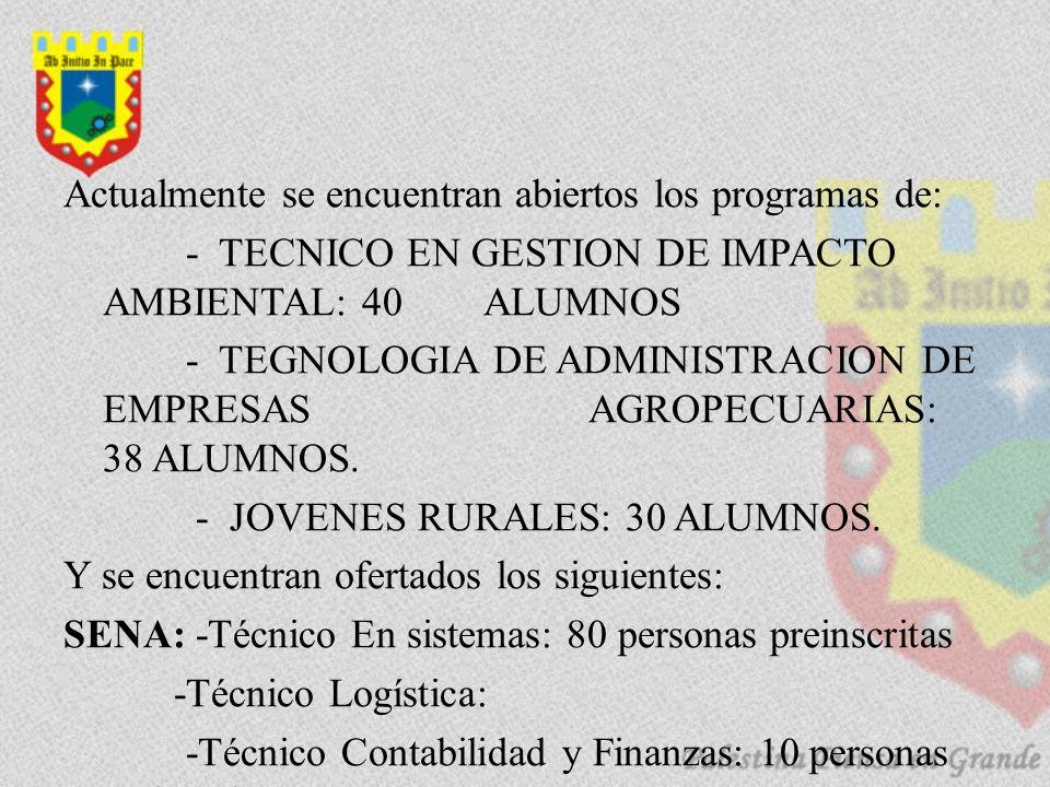 Actualmente se encuentran abiertos los programas de: - TECNICO EN GESTION DE IMPACTO AMBIENTAL: 40 ALUMNOS - TEGNOLOGIA DE ADMINISTRACION DE EMPRESAS