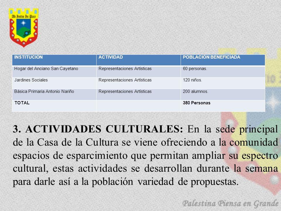 INSTITUCIÓNACTIVIDADPOBLACIÓN BENEFICIADA Hogar del Anciano San CayetanoRepresentaciones Artísticas60 personas. Jardines SocialesRepresentaciones Artí