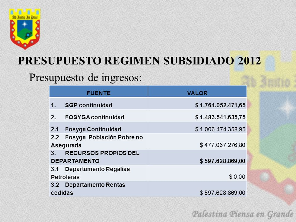 PRESUPUESTO REGIMEN SUBSIDIADO 2012 Presupuesto de ingresos: FUENTEVALOR 1. SGP continuidad$ 1.764.052.471,65 2. FOSYGA continuidad$ 1.483.541.635,75
