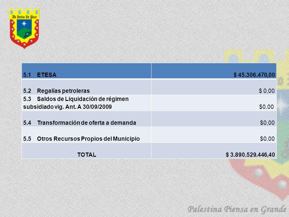 5.1 ETESA$ 45.306.470,00 5.2 Regalías petroleras$ 0,00 5.3 Saldos de Liquidación de régimen subsidiado vig. Ant. A 30/09/2009$0,00 5.4 Transformación