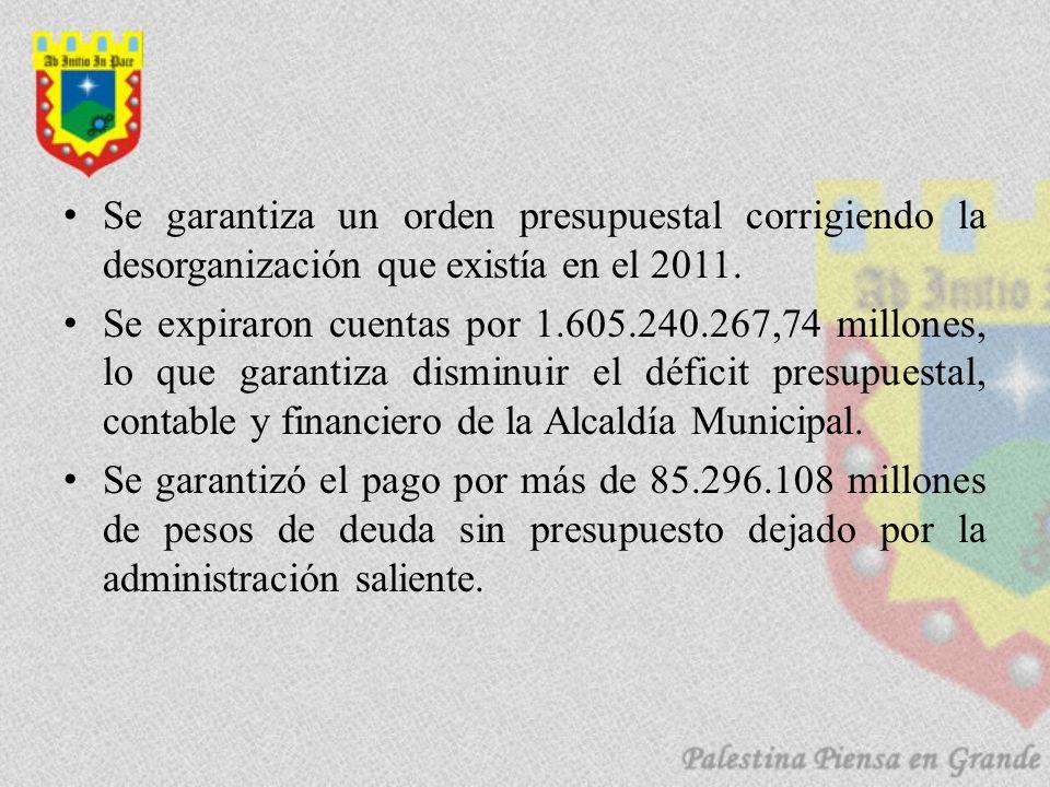 Se garantiza un orden presupuestal corrigiendo la desorganización que existía en el 2011. Se expiraron cuentas por 1.605.240.267,74 millones, lo que g