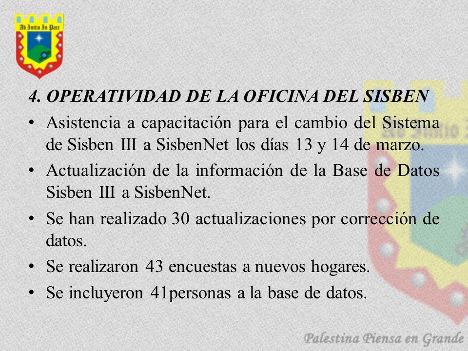4. OPERATIVIDAD DE LA OFICINA DEL SISBEN Asistencia a capacitación para el cambio del Sistema de Sisben III a SisbenNet los días 13 y 14 de marzo. Act
