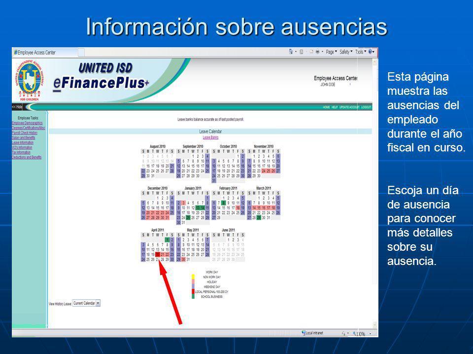 Información sobre ausencias Esta página muestra las ausencias del empleado durante el año fiscal en curso. Escoja un día de ausencia para conocer más