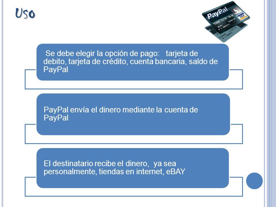 U SO Se debe elegir la opción de pago: tarjeta de debito, tarjeta de crédito, cuenta bancaria, saldo de PayPal PayPal envía el dinero mediante la cuen