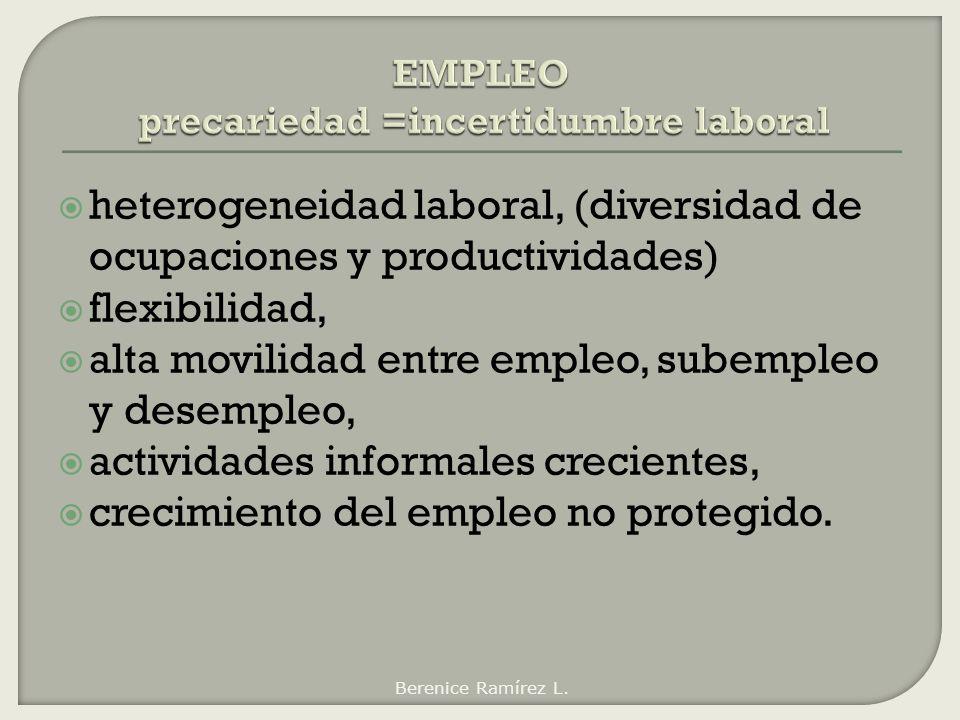 Berenice Ramírez L. heterogeneidad laboral, (diversidad de ocupaciones y productividades) flexibilidad, alta movilidad entre empleo, subempleo y desem