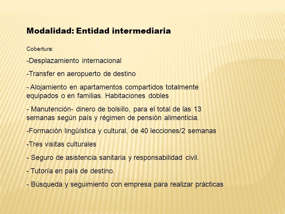 Modalidad: Entidad intermediaria Cobertura: -Desplazamiento internacional -Transfer en aeropuerto de destino - Alojamiento en apartamentos compartidos