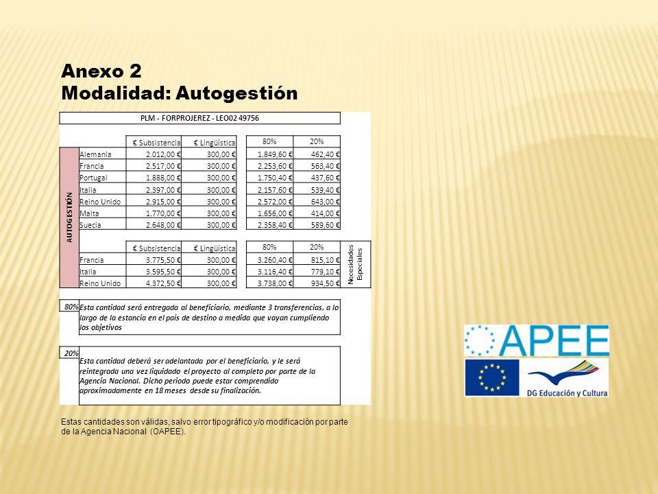 Anexo 2 Modalidad: Autogestión Estas cantidades son válidas, salvo error tipográfico y/o modificación por parte de la Agencia Nacional (OAPEE). PLM -