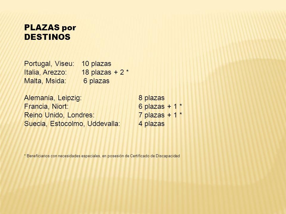 PLAZAS por DESTINOS Portugal, Viseu: 10 plazas Italia, Arezzo:18 plazas + 2 * Malta, Msida: 6 plazas Alemania, Leipzig:8 plazas Francia, Niort:6 plaza