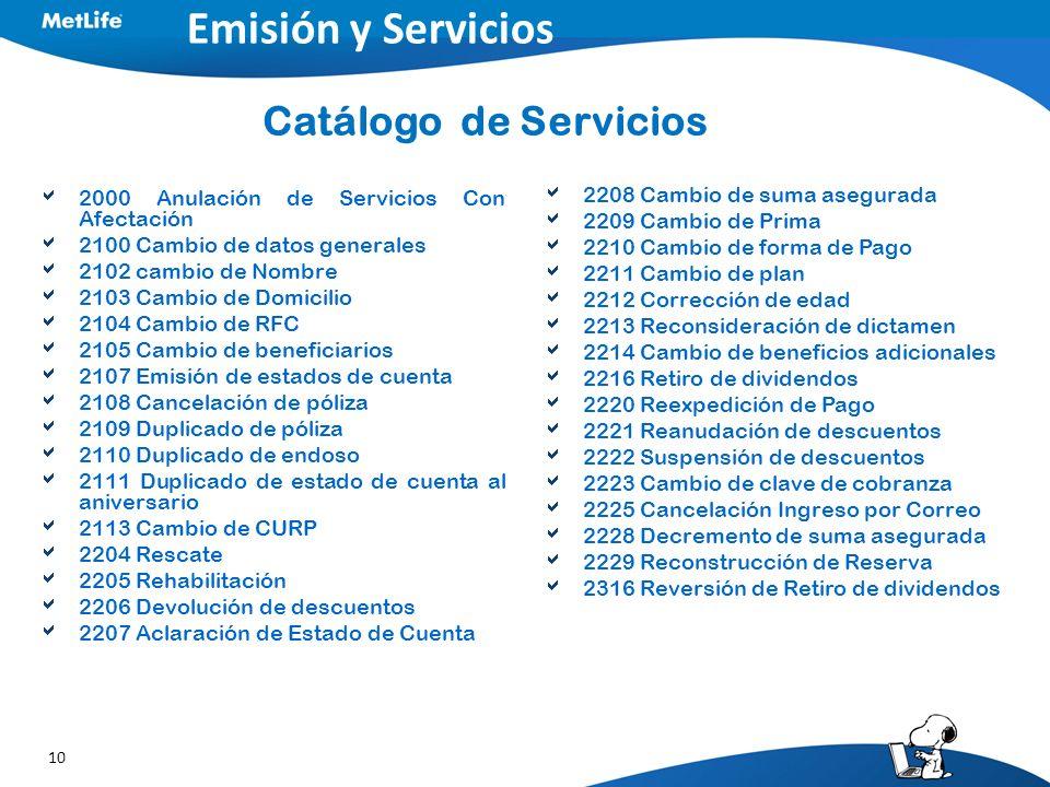 10 Emisión y Servicios 2000 Anulación de Servicios Con Afectación 2100 Cambio de datos generales 2102 cambio de Nombre 2103 Cambio de Domicilio 2104 C