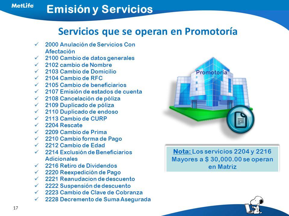 17 Servicios que se operan en Promotoría 2000 Anulación de Servicios Con Afectación 2100 Cambio de datos generales 2102 cambio de Nombre 2103 Cambio d