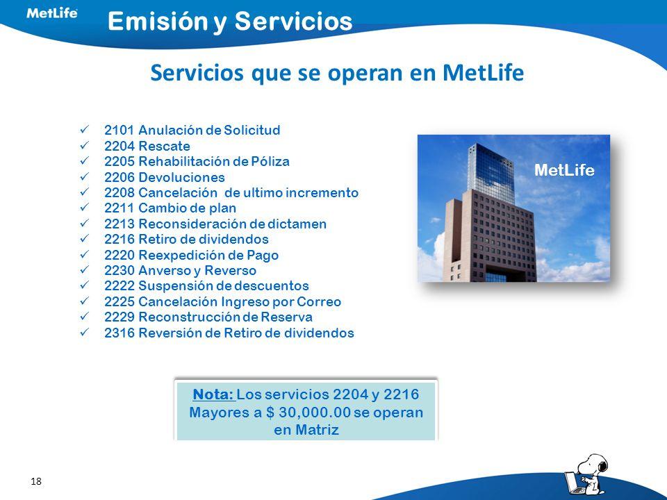 18 Servicios que se operan en MetLife 2101 Anulación de Solicitud 2204 Rescate 2205 Rehabilitación de Póliza 2206 Devoluciones 2208 Cancelación de ult