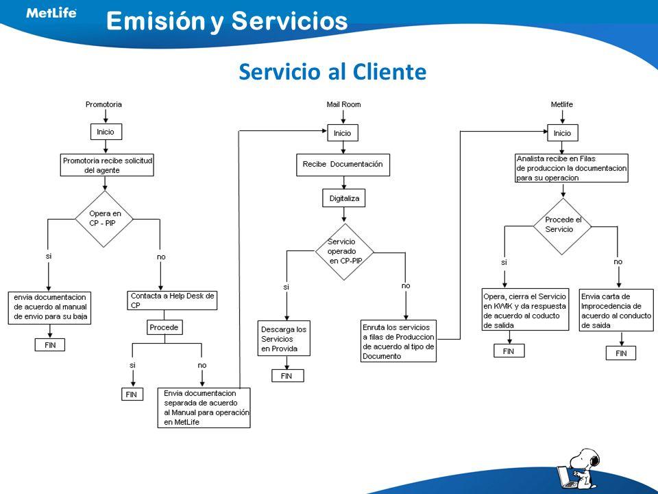 Servicio al Cliente Emisión y Servicios