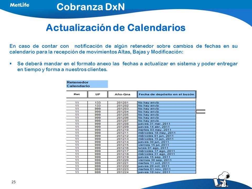 25 En caso de contar con notificación de algún retenedor sobre cambios de fechas en su calendario para la recepción de movimientos Altas, Bajas y Modi