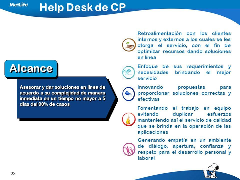 35 Help Desk de CP Retroalimentación con los clientes internos y externos a los cuales se les otorga el servicio, con el fin de optimizar recursos dan
