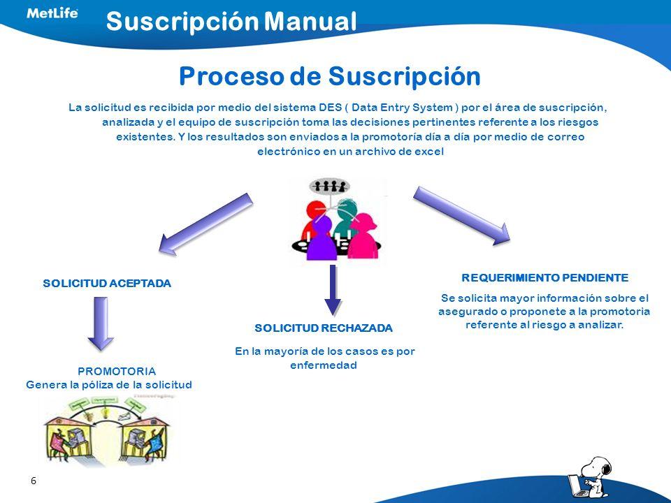 6 Suscripción Manual Proceso de Suscripción La solicitud es recibida por medio del sistema DES ( Data Entry System ) por el área de suscripción, anali