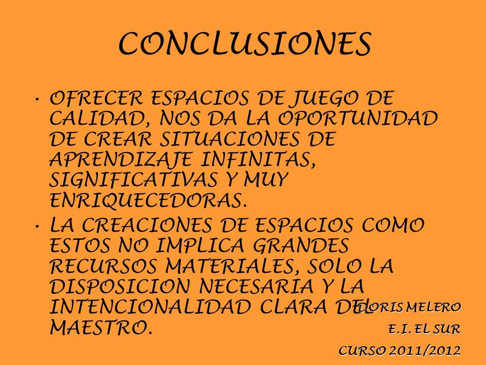 CONCLUSIONES OFRECER ESPACIOS DE JUEGO DE CALIDAD, NOS DA LA OPORTUNIDAD DE CREAR SITUACIONES DE APRENDIZAJE INFINITAS, SIGNIFICATIVAS Y MUY ENRIQUECE