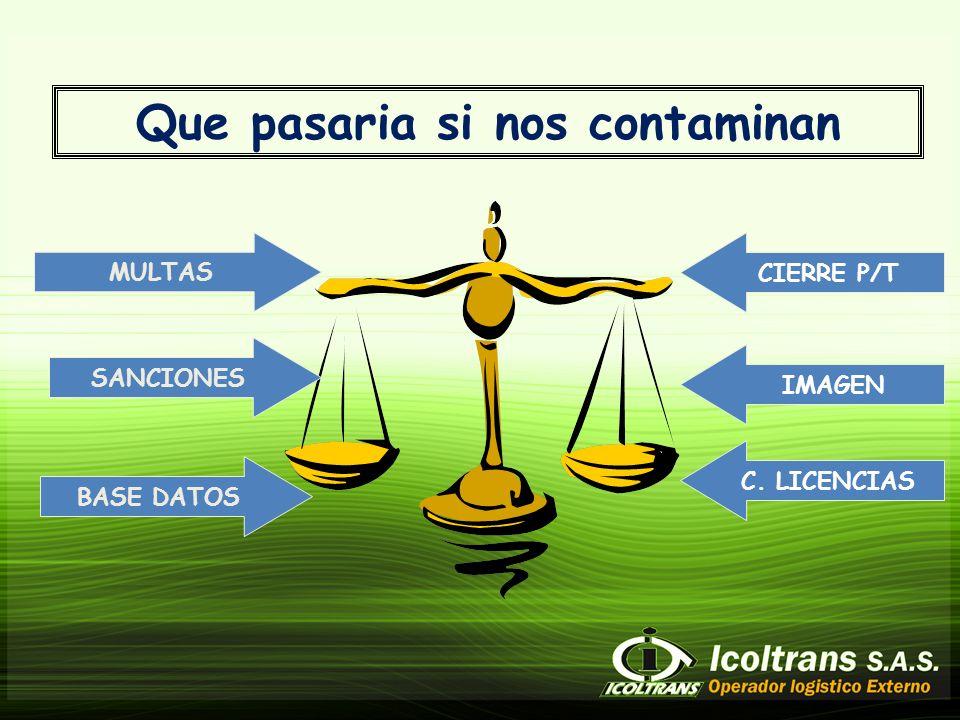 Que pasaria si nos contaminan MULTAS SANCIONES CIERRE P/T IMAGEN BASE DATOS C. LICENCIAS