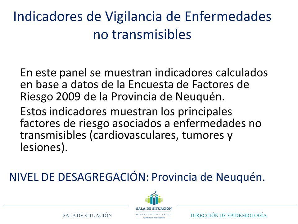 En este panel se muestran indicadores calculados en base a datos de la Encuesta de Factores de Riesgo 2009 de la Provincia de Neuquén.