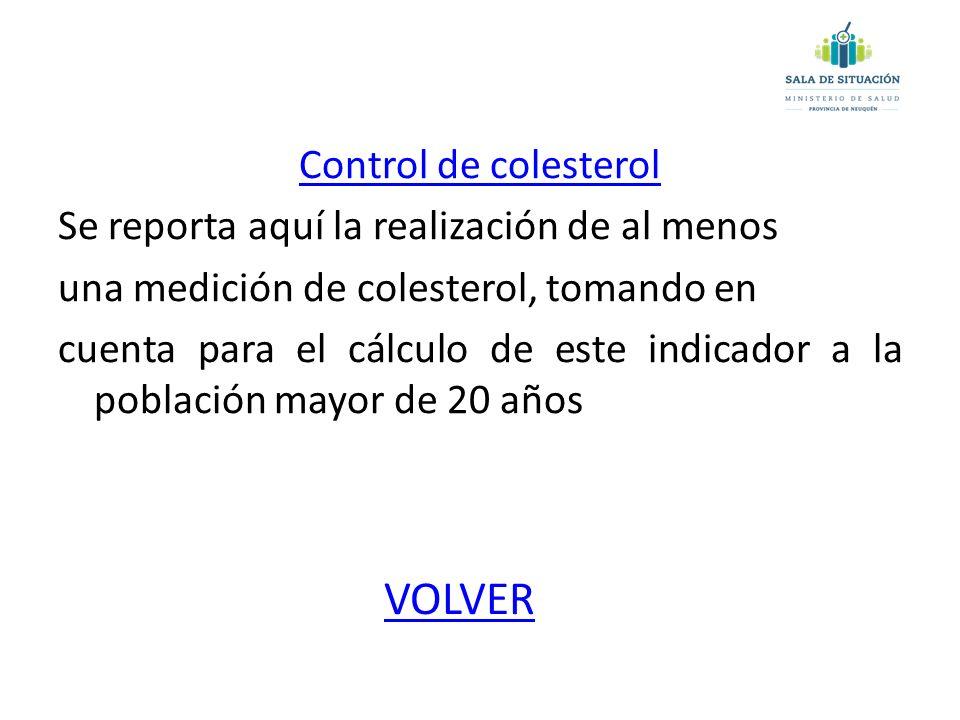 Control de colesterol Se reporta aquí la realización de al menos una medición de colesterol, tomando en cuenta para el cálculo de este indicador a la población mayor de 20 años VOLVER