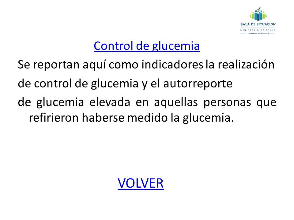 Control de glucemia Se reportan aquí como indicadores la realización de control de glucemia y el autorreporte de glucemia elevada en aquellas personas que refirieron haberse medido la glucemia.
