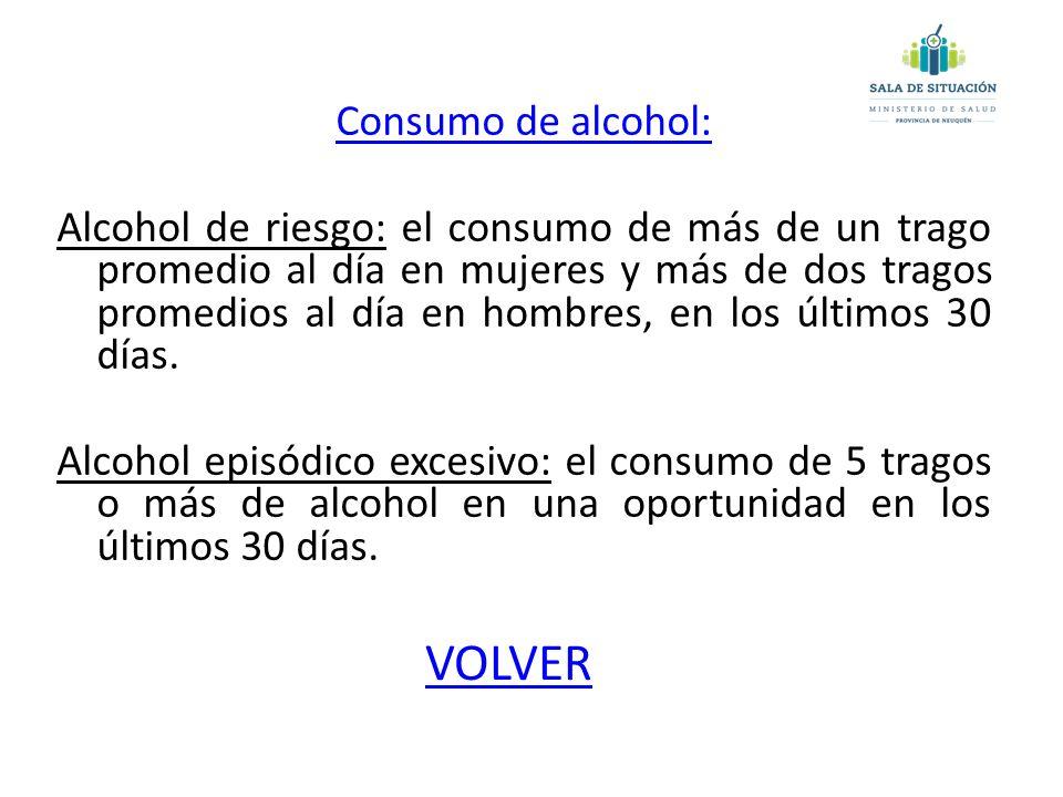 Consumo de alcohol: Alcohol de riesgo: el consumo de más de un trago promedio al día en mujeres y más de dos tragos promedios al día en hombres, en lo