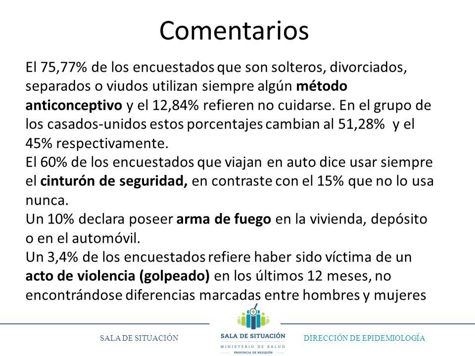 Comentarios El 75,77% de los encuestados que son solteros, divorciados, separados o viudos utilizan siempre algún método anticonceptivo y el 12,84% re