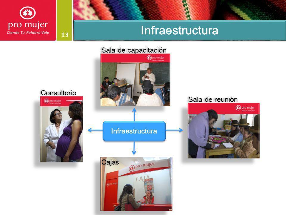 13 Infraestructura Consultorio Cajas Sala de reunión Sala de capacitación