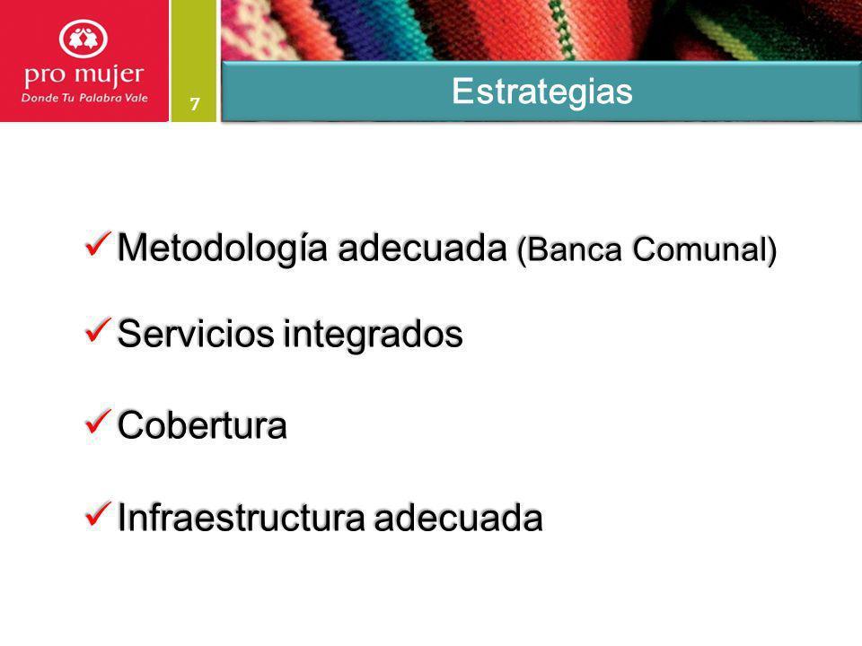 7 Estrategias Metodología adecuada (Banca Comunal) Metodología adecuada (Banca Comunal) Servicios integrados Servicios integrados Cobertura Cobertura
