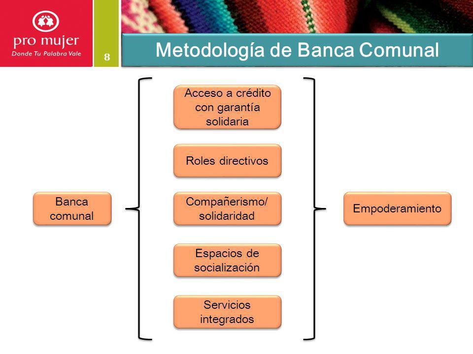 8 Metodología de Banca Comunal Banca comunal Empoderamiento Acceso a crédito con garantía solidaria Roles directivos Espacios de socialización Servici