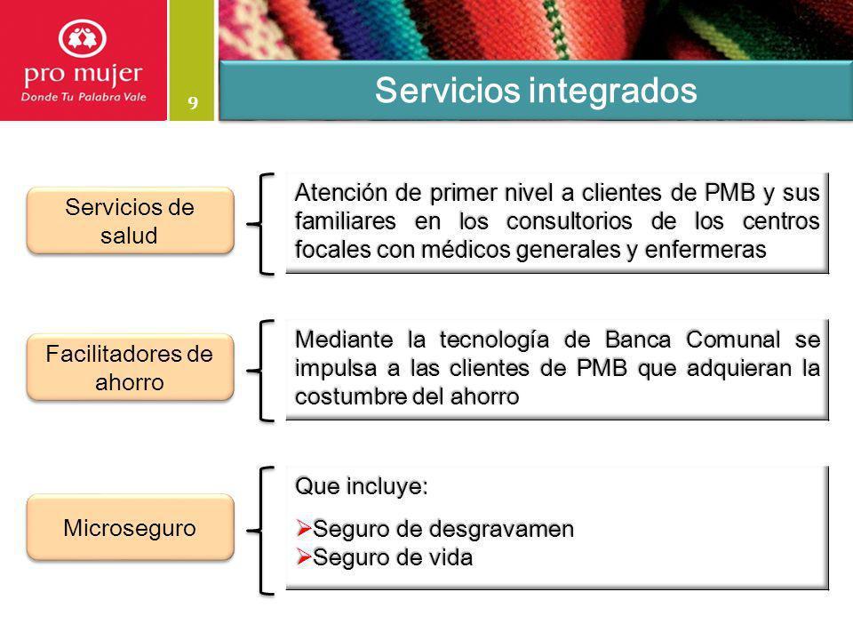 9 Servicios integrados Servicios de salud Facilitadores de ahorro Microseguro