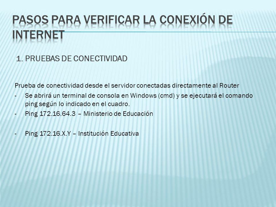 1. PRUEBAS DE CONECTIVIDAD Prueba de conectividad desde el servidor conectadas directamente al Router -Se abrirá un terminal de consola en Windows (cm