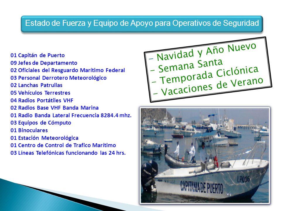 01 Capitán de Puerto 09 Jefes de Departamento 02 Oficiales del Resguardo Marítimo Federal 03 Personal Derrotero Meteorológico 02 Lanchas Patrullas 05